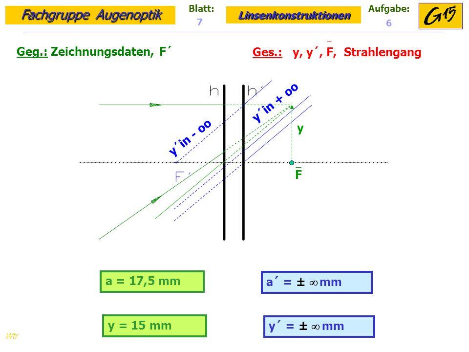 Geg.: Zeichnungsdaten, F´ Ges.: y, y´, F, Strahlengang