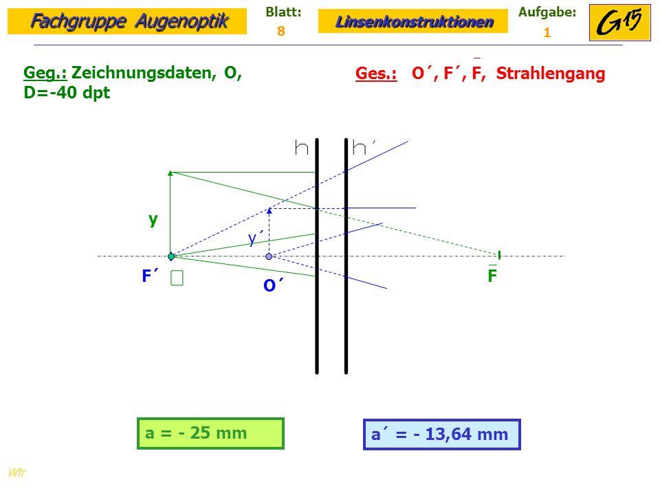 Geg.: Zeichnungsdaten, O, D=-40 dpt Ges.: O´, F´, F, Strahlengang