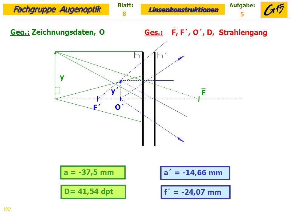 Geg.: Zeichnungsdaten, O Ges.: F, F´, O´, D, Strahlengang