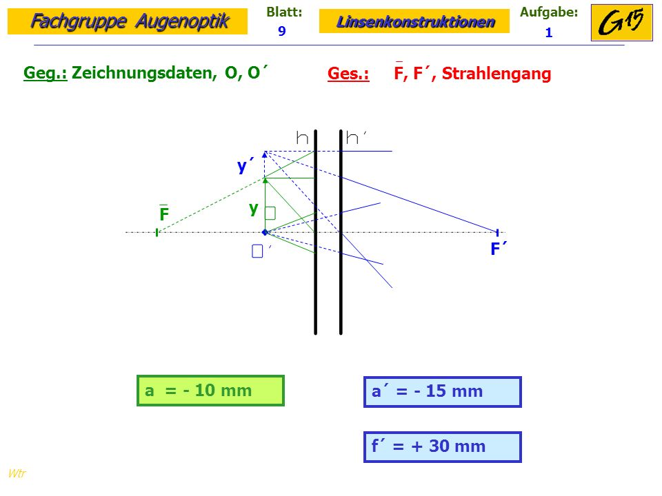 Geg.: Zeichnungsdaten, O, O´ Ges.: F, F´, Strahlengang