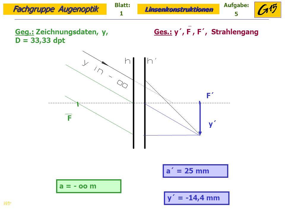 Geg.: Zeichnungsdaten, y, D = 33,33 dpt Ges.: y´, F , F´, Strahlengang