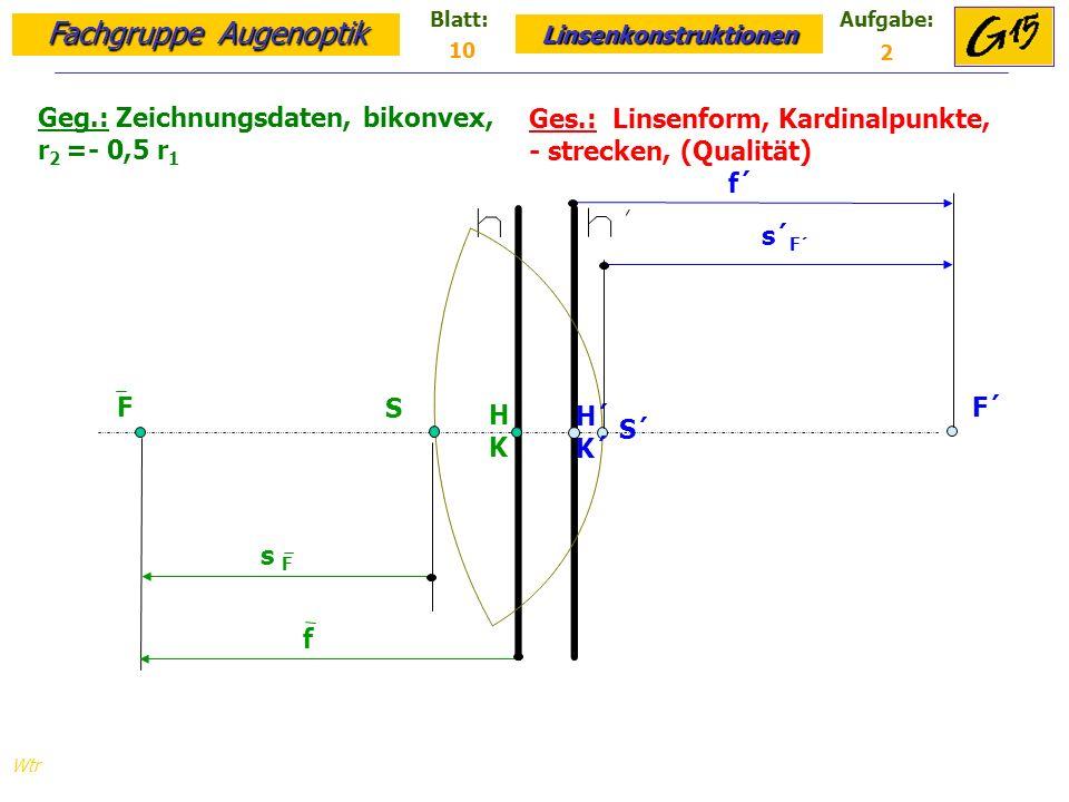 Geg.: Zeichnungsdaten, bikonvex, r2 =- 0,5 r1
