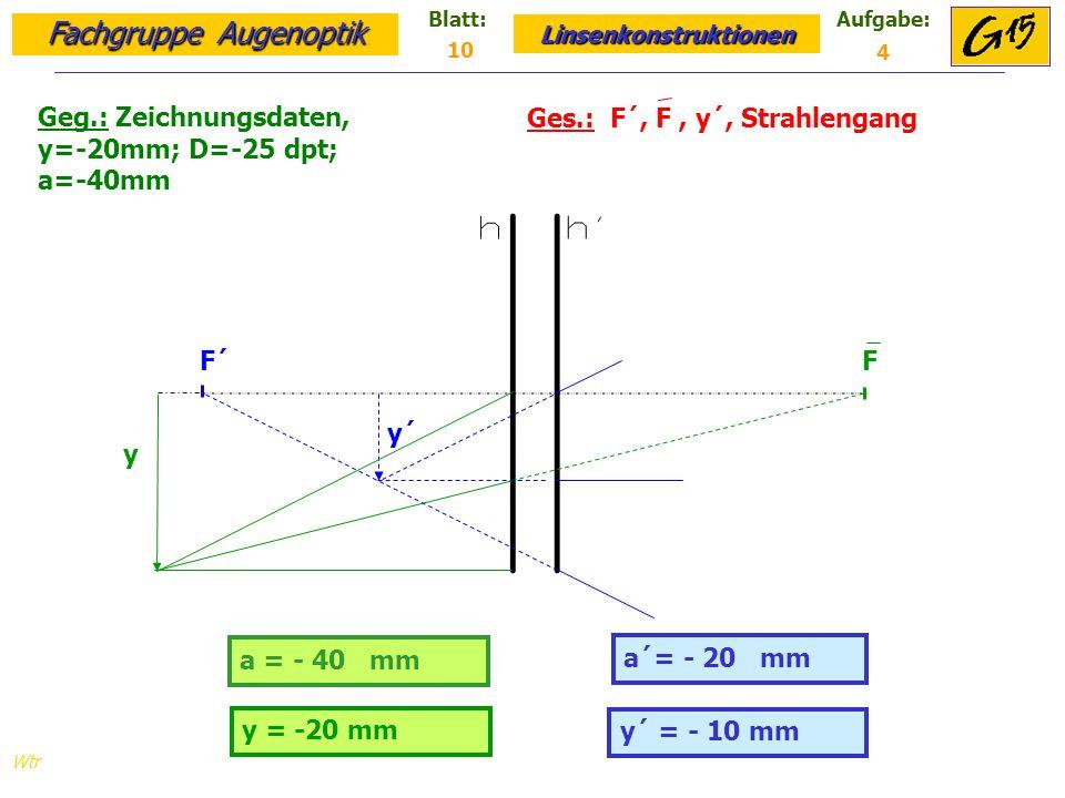 Geg.: Zeichnungsdaten, y=-20mm; D=-25 dpt; a=-40mm