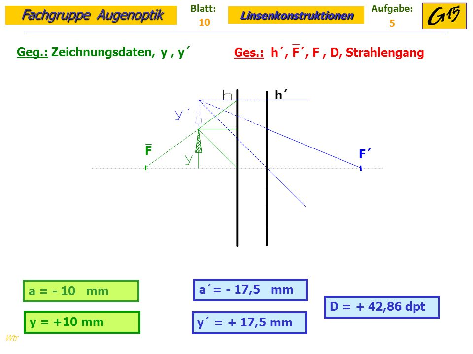 Geg.: Zeichnungsdaten, y , y´ Ges.: h´, F´, F , D, Strahlengang