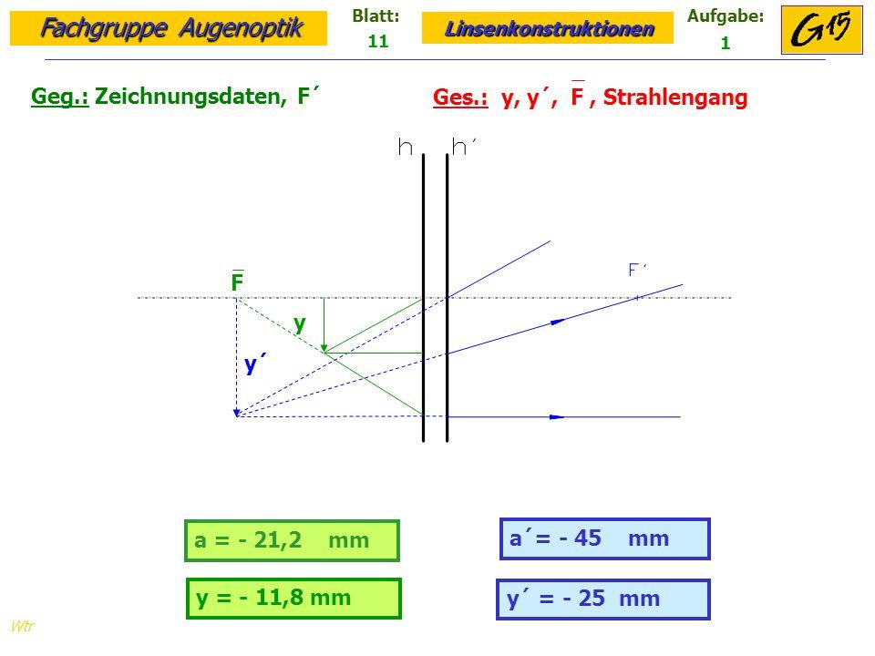 Geg.: Zeichnungsdaten, F´ Ges.: y, y´, F , Strahlengang