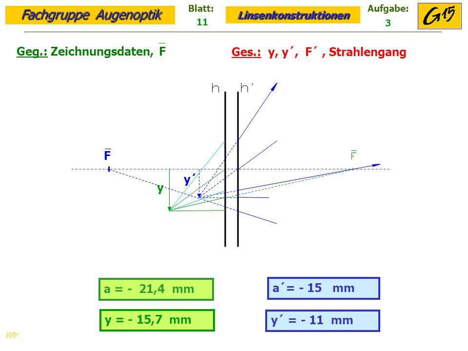 Geg.: Zeichnungsdaten, F Ges.: y, y´, F´ , Strahlengang