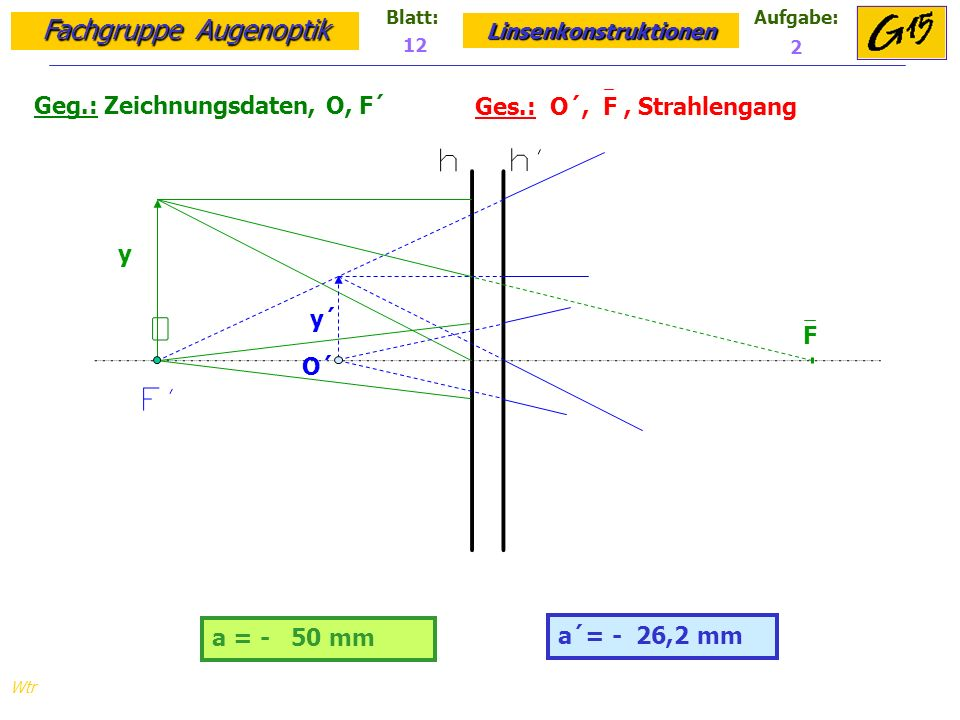 Geg.: Zeichnungsdaten, O, F´ Ges.: O´, F , Strahlengang