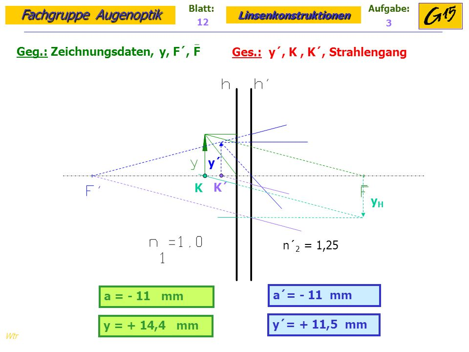 Geg.: Zeichnungsdaten, y, F´, F Ges.: y´, K , K´, Strahlengang