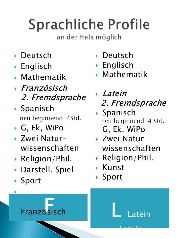 Sprachliche Profile an der Hela möglich