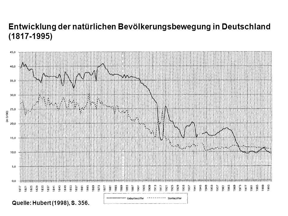 Entwicklung der natürlichen Bevölkerungsbewegung in Deutschland (1817-1995)