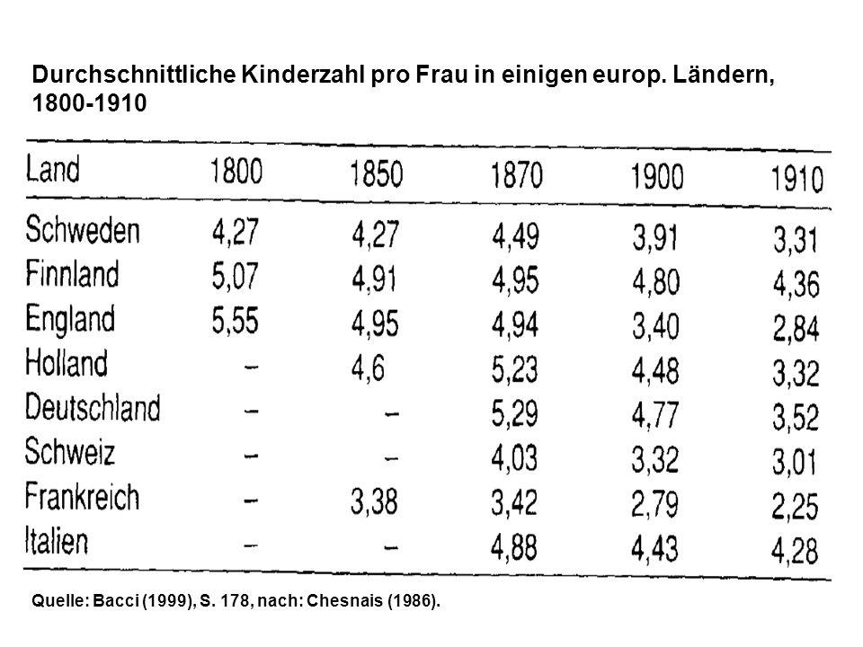 Durchschnittliche Kinderzahl pro Frau in einigen europ