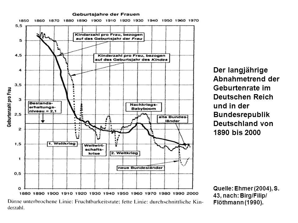 Der langjährige Abnahmetrend der Geburtenrate im Deutschen Reich und in der Bundesrepublik Deutschland von 1890 bis 2000