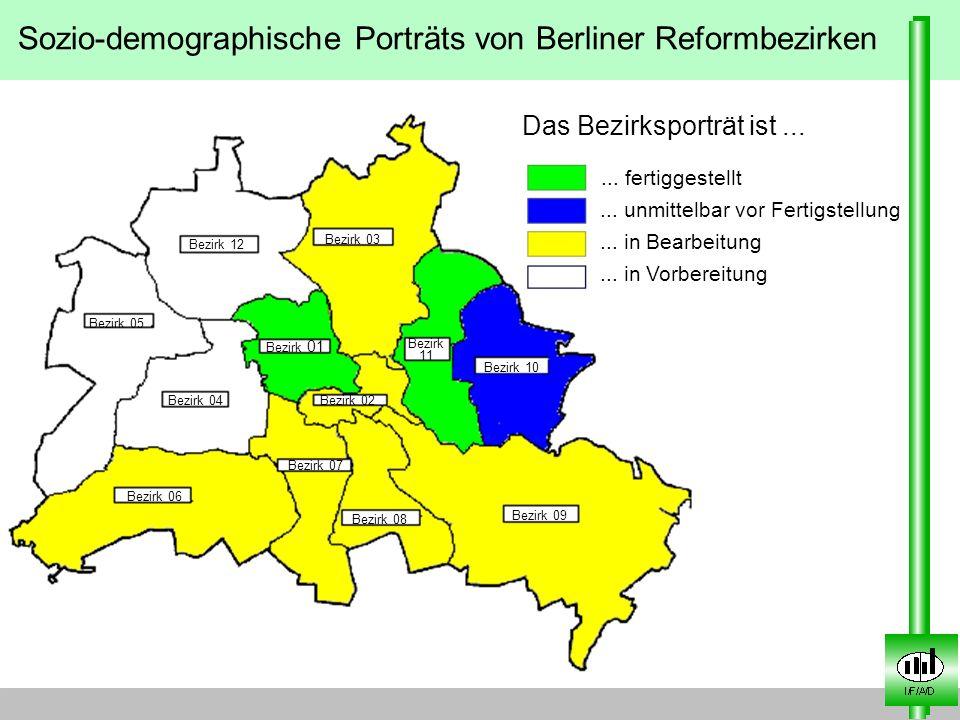 Sozio-demographische Porträts von Berliner Reformbezirken