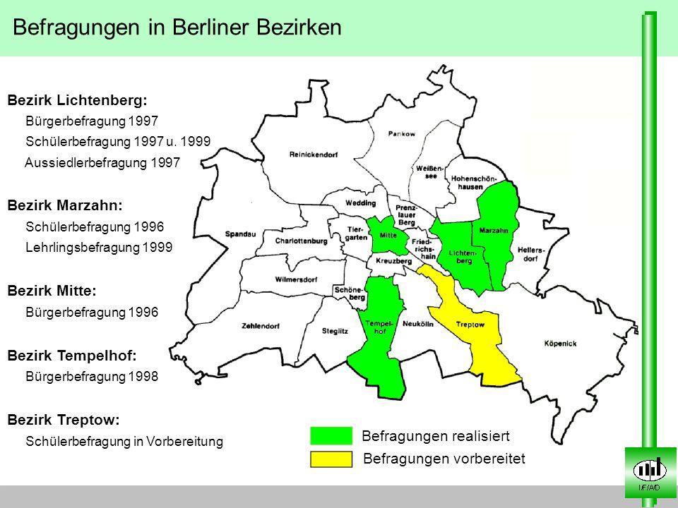 Befragungen in Berliner Bezirken