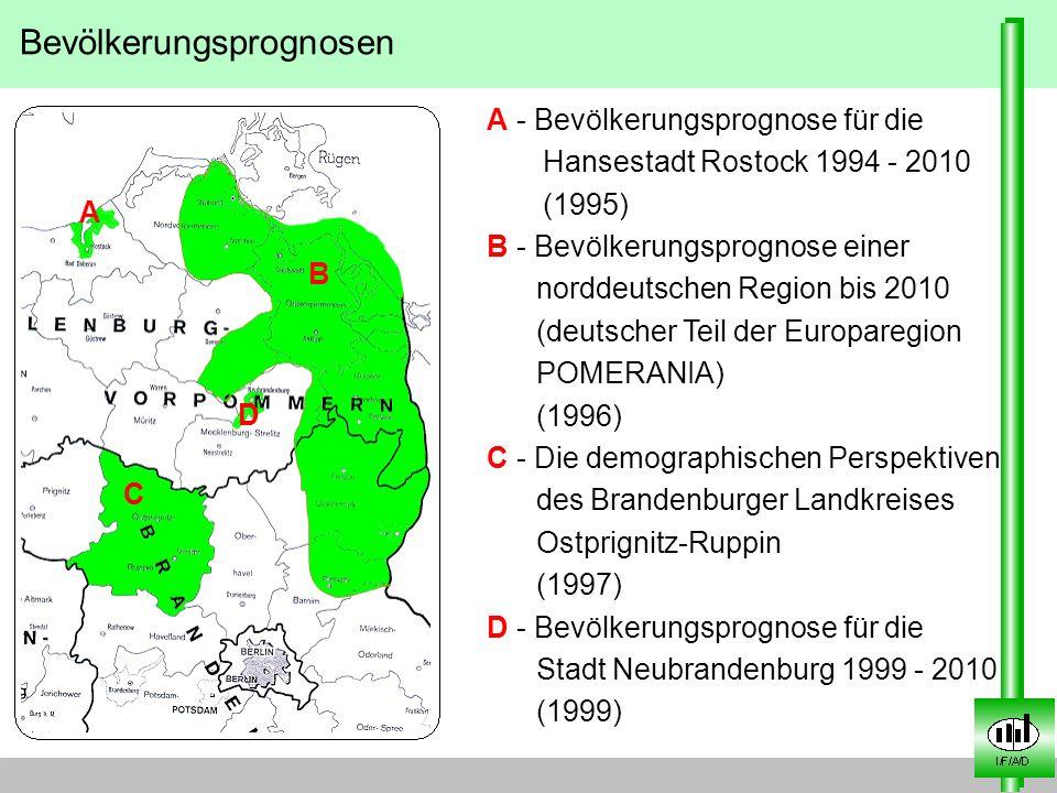 Bevölkerungsprognosen