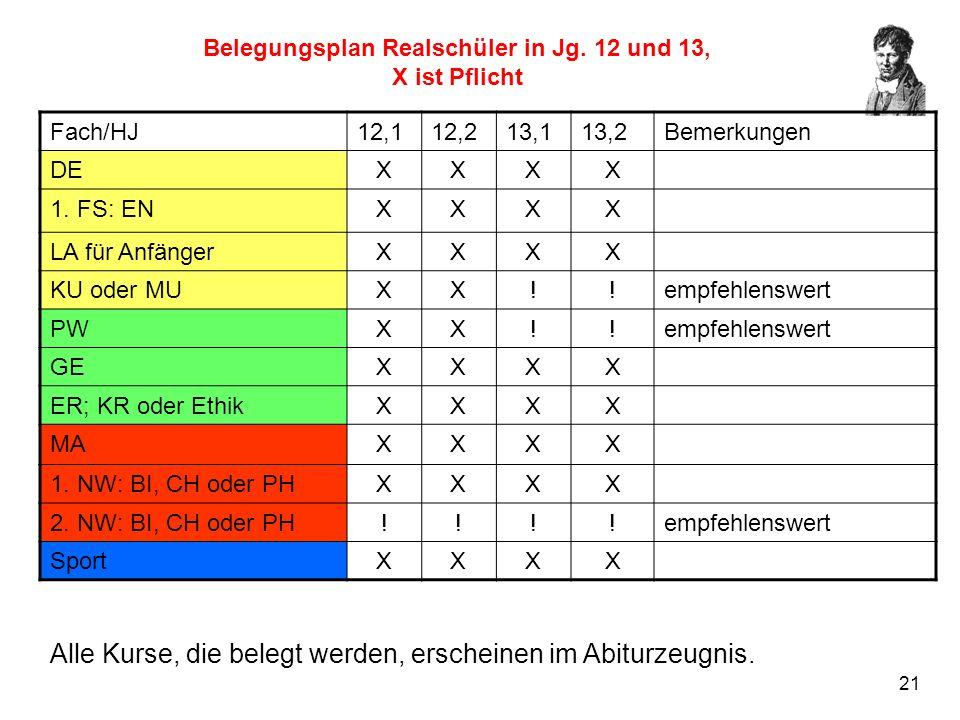 Belegungsplan Realschüler in Jg. 12 und 13, X ist Pflicht