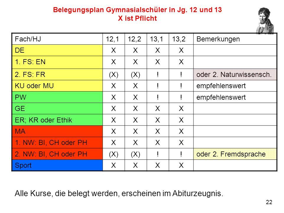 Belegungsplan Gymnasialschüler in Jg. 12 und 13 X ist Pflicht