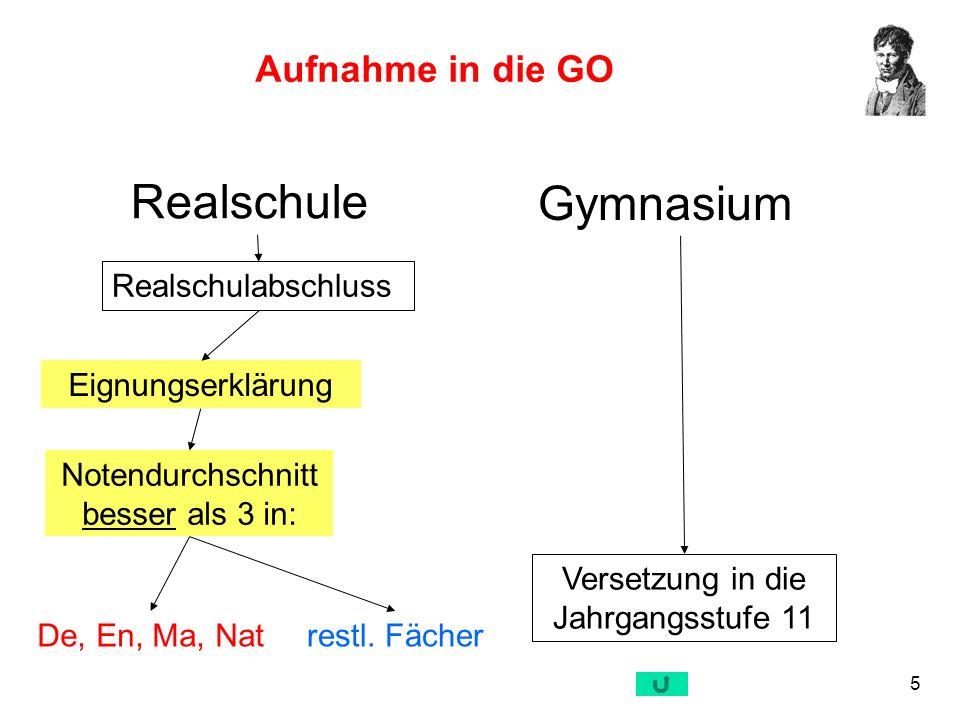 Realschule Gymnasium Aufnahme in die GO Realschulabschluss