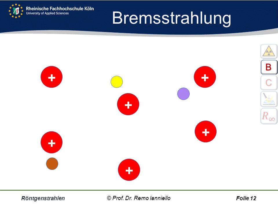 Bremsstrahlung + + + + + + 𝑅 ∞ B C Röntgenstrahlen