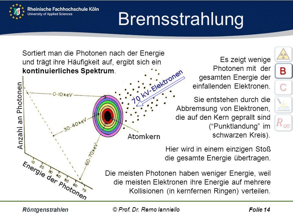 Bremsstrahlung Sortiert man die Photonen nach der Energie und trägt ihre Häufigkeit auf, ergibt sich ein kontinuierliches Spektrum.
