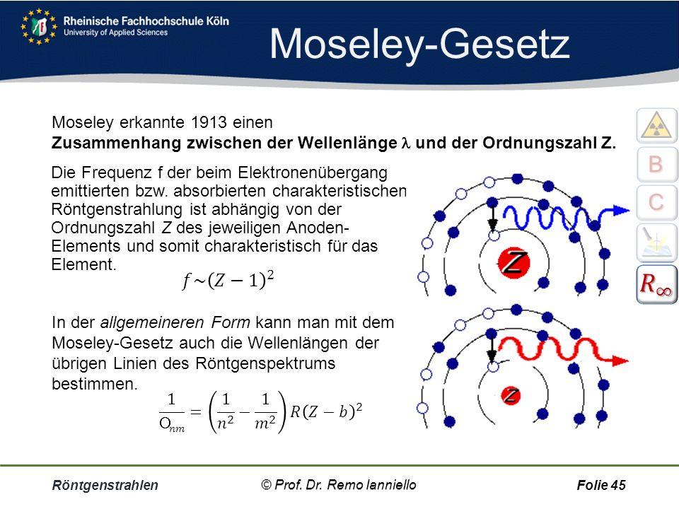 Moseley-Gesetz 𝑅 ∞ B C 𝑓~ 𝑍−1 2