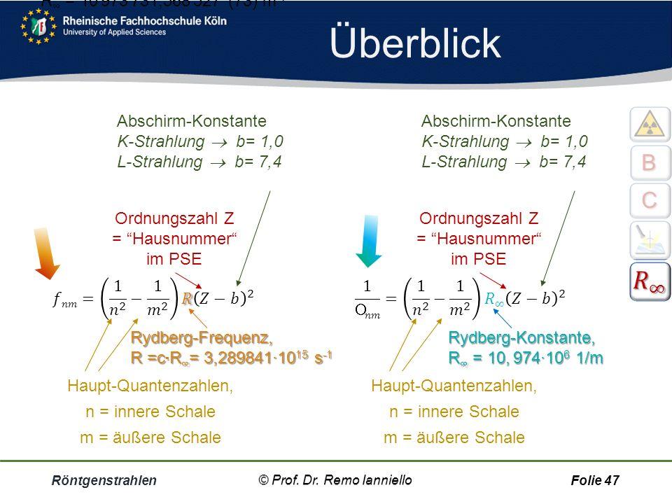 Überblick 𝑅 ∞ B C R∞ = 10 973 731,568 527 (73) m-1 Abschirm-Konstante