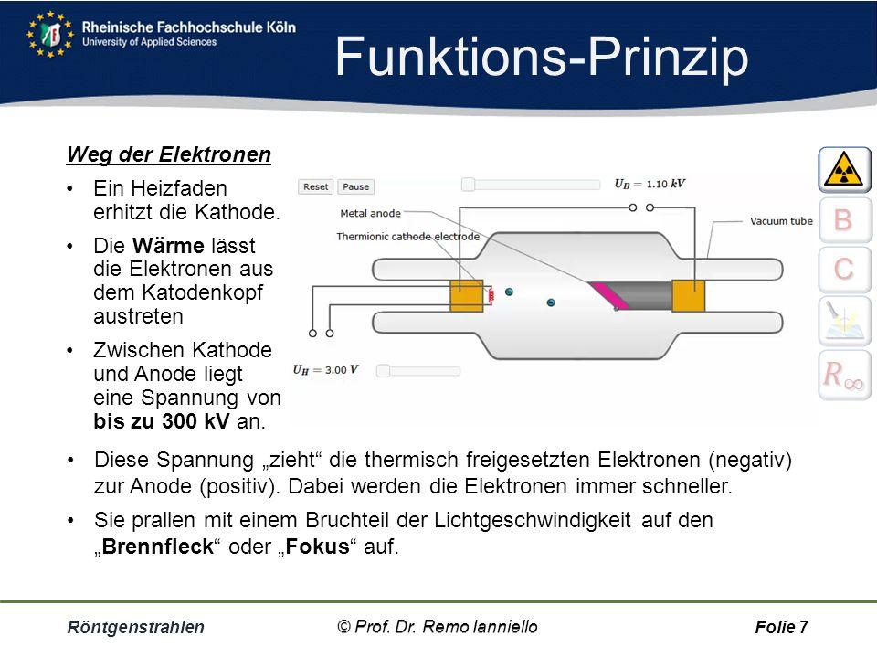 Funktions-Prinzip 𝑅 ∞ B C Weg der Elektronen