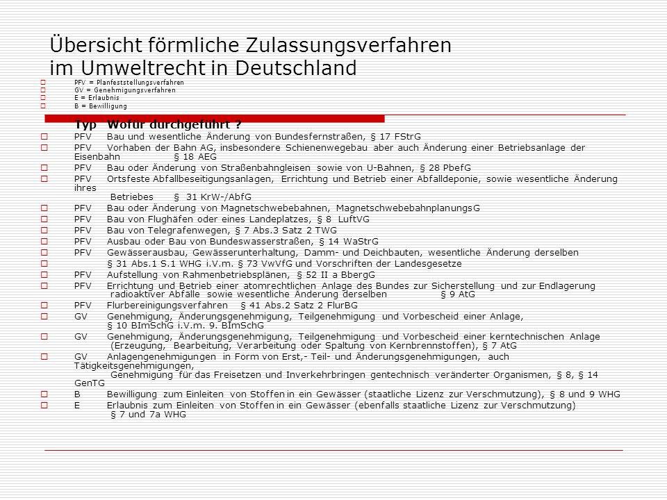 Übersicht förmliche Zulassungsverfahren im Umweltrecht in Deutschland