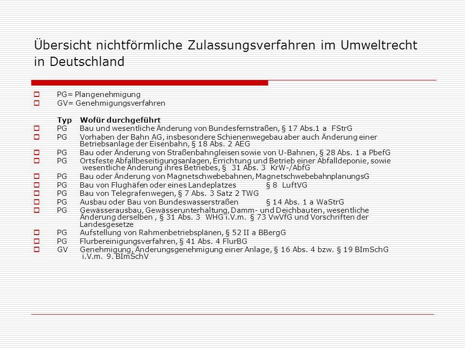 Übersicht nichtförmliche Zulassungsverfahren im Umweltrecht in Deutschland