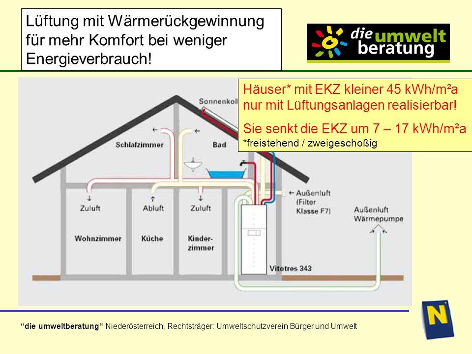 Lüftung mit Wärmerückgewinnung für mehr Komfort bei weniger Energieverbrauch!