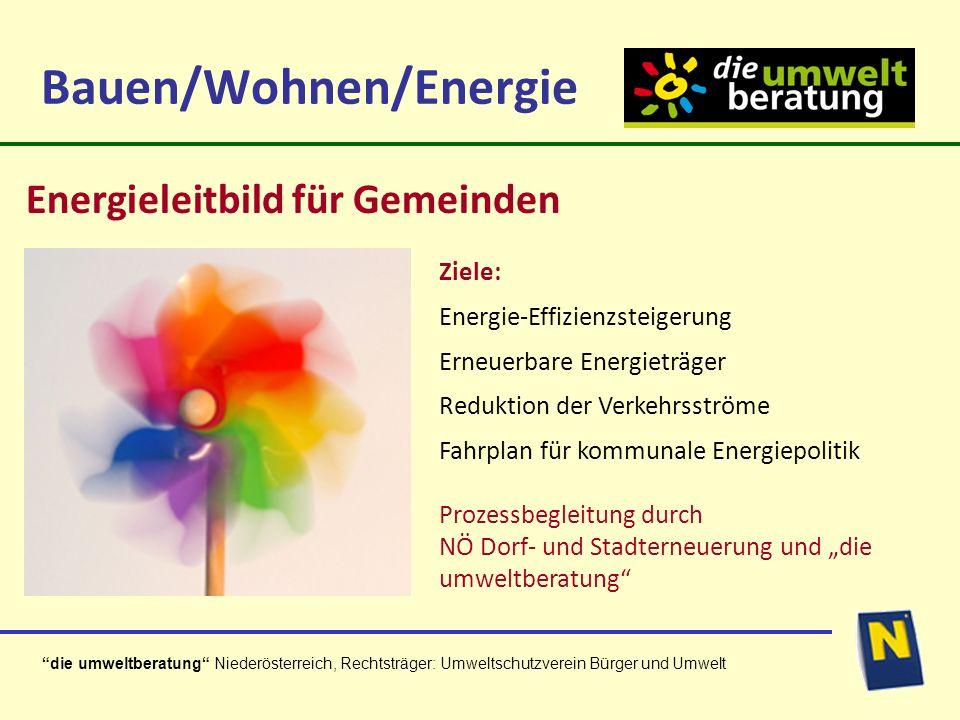 Bauen/Wohnen/Energie