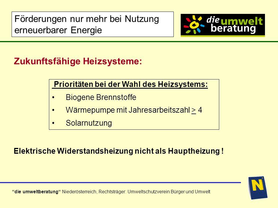 Förderungen nur mehr bei Nutzung erneuerbarer Energie