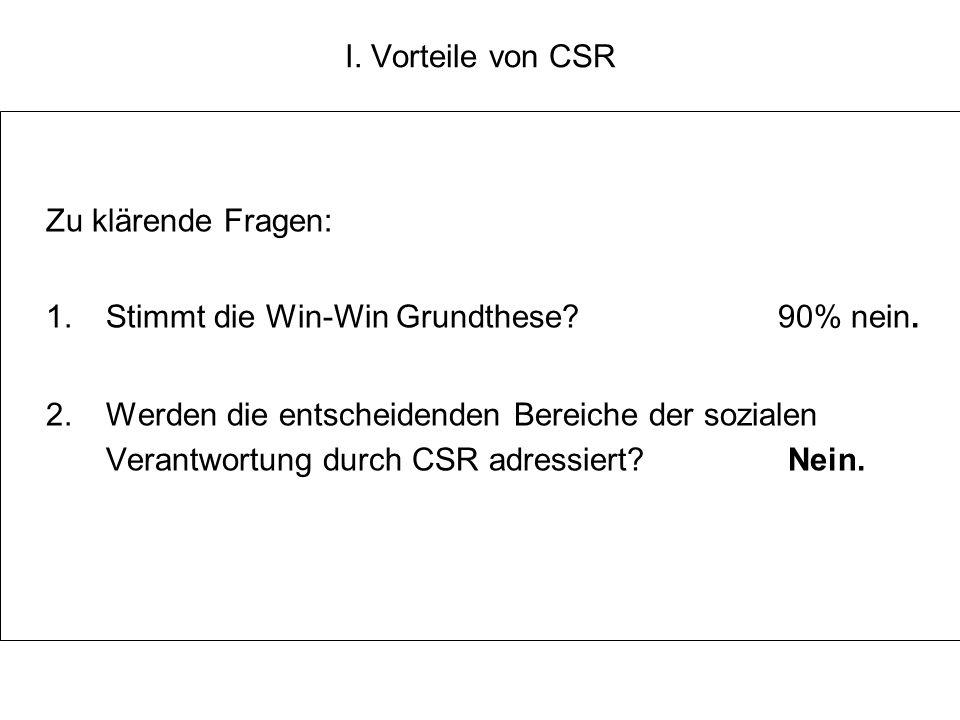 I. Vorteile von CSR Zu klärende Fragen: 1. Stimmt die Win-Win Grundthese 90% nein.