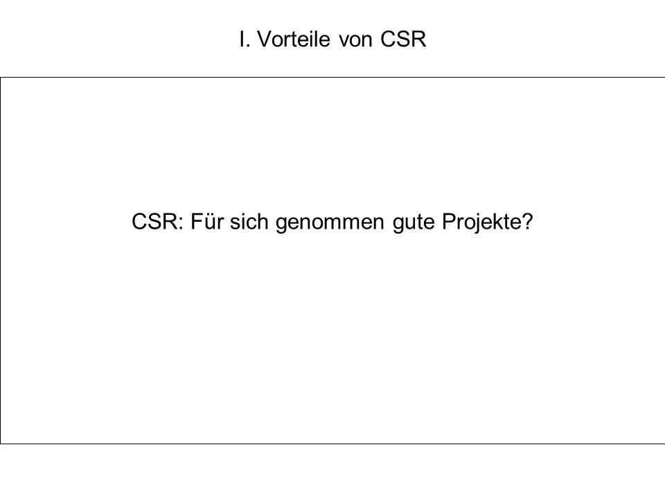 CSR: Für sich genommen gute Projekte