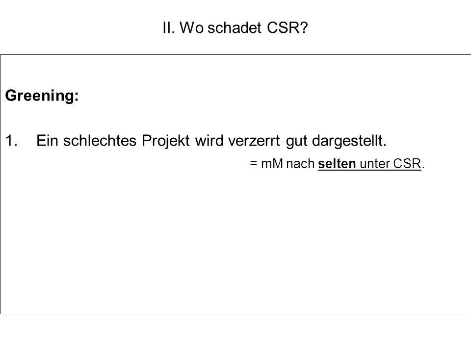 II. Wo schadet CSR. Greening: Ein schlechtes Projekt wird verzerrt gut dargestellt.