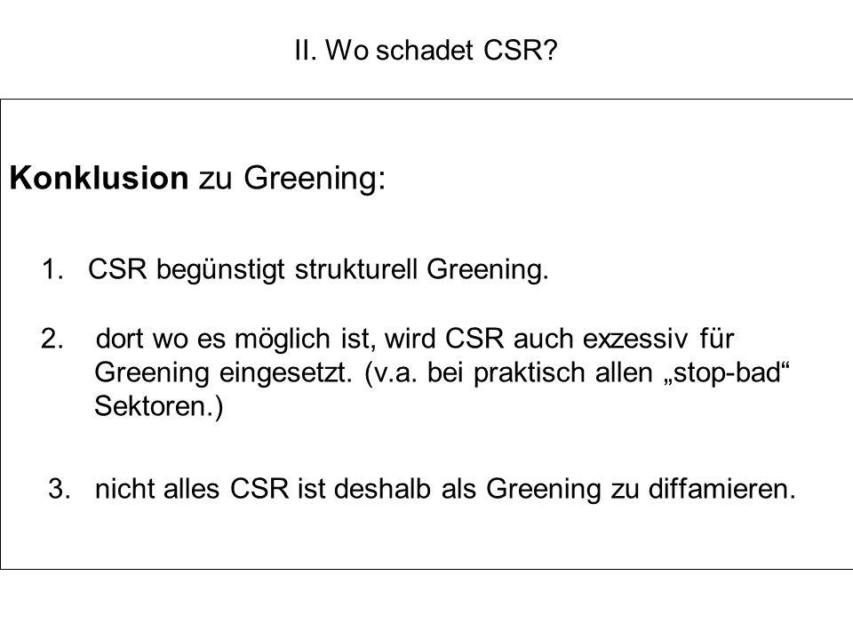 Konklusion zu Greening: 1. CSR begünstigt strukturell Greening.