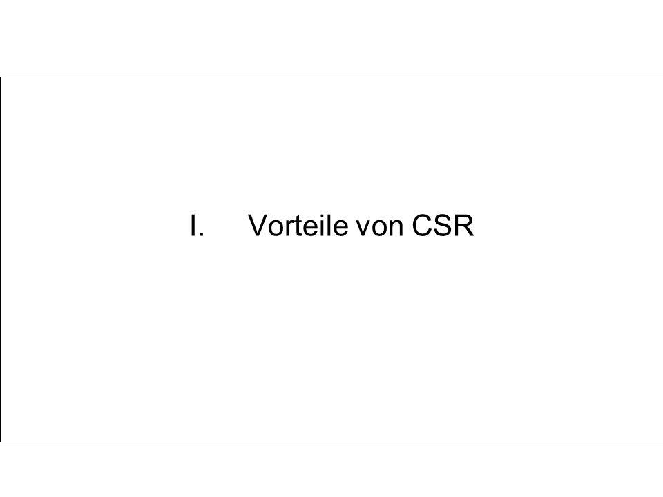 Vorteile von CSR