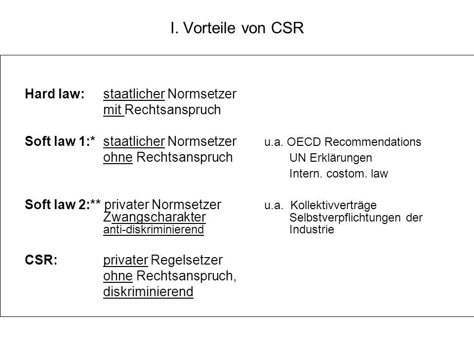 I. Vorteile von CSR Hard law: staatlicher Normsetzer