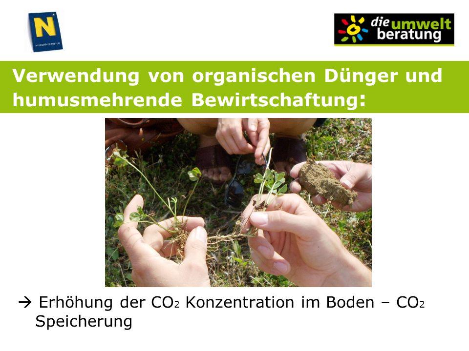 Verwendung von organischen Dünger und humusmehrende Bewirtschaftung: