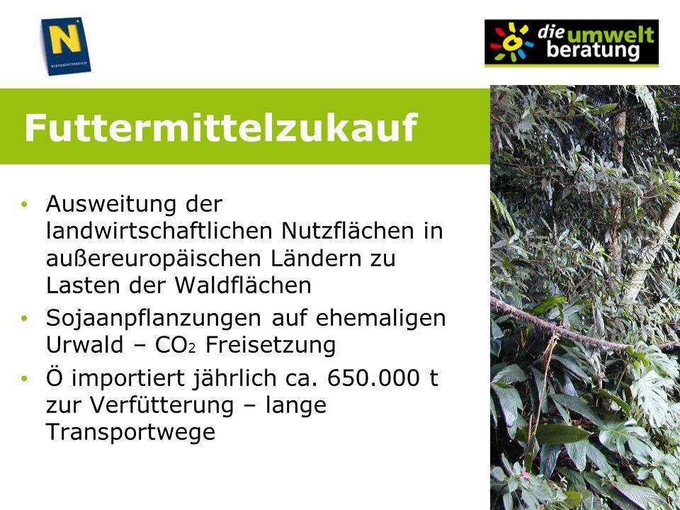 Futtermittelzukauf Ausweitung der landwirtschaftlichen Nutzflächen in außereuropäischen Ländern zu Lasten der Waldflächen.