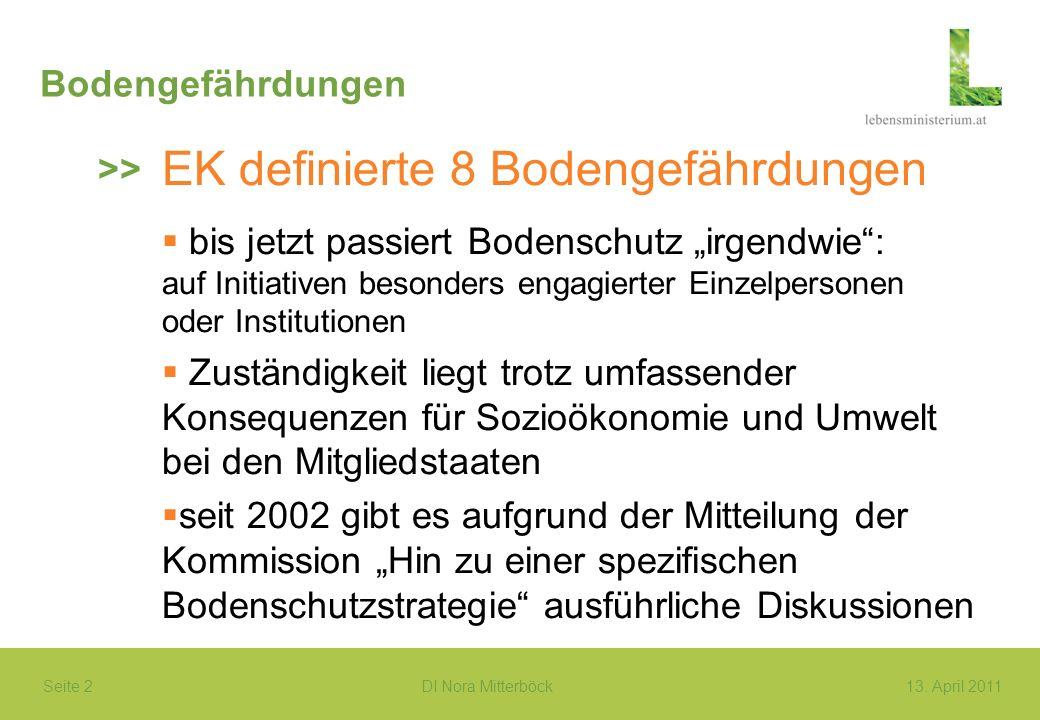 EK definierte 8 Bodengefährdungen