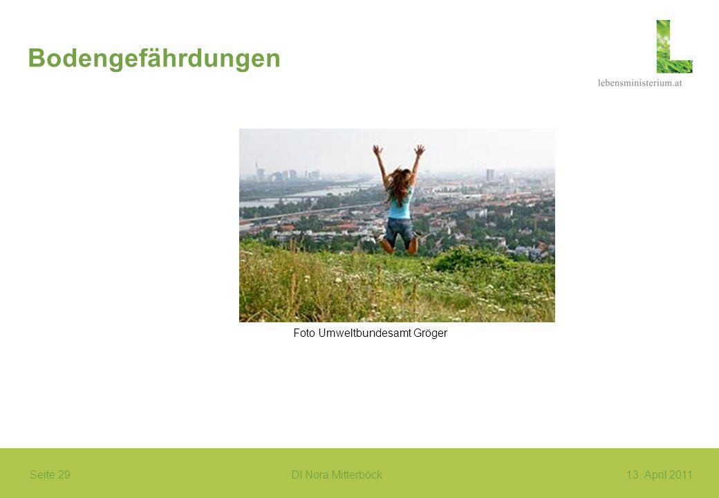 Bodengefährdungen Foto Umweltbundesamt Gröger