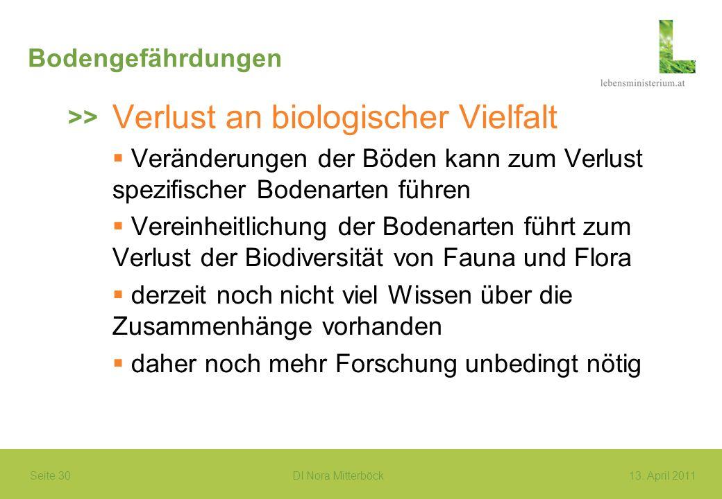 Verlust an biologischer Vielfalt