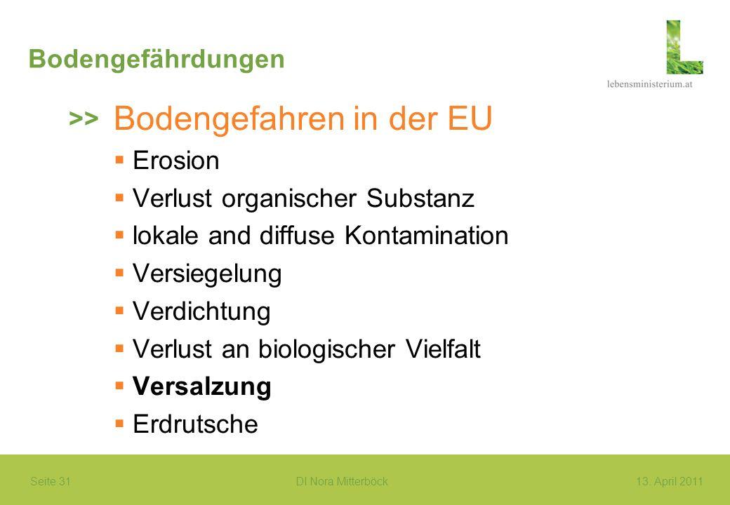 Bodengefahren in der EU