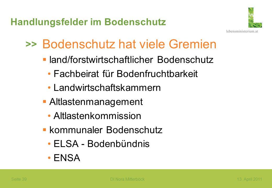 Handlungsfelder im Bodenschutz