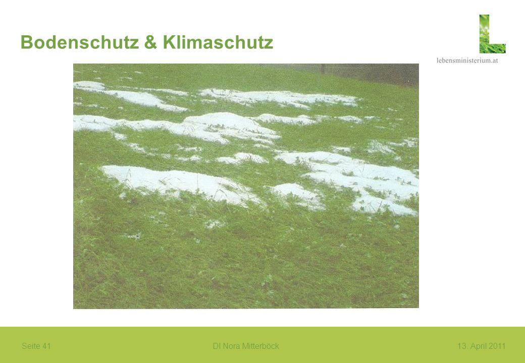 Bodenschutz & Klimaschutz