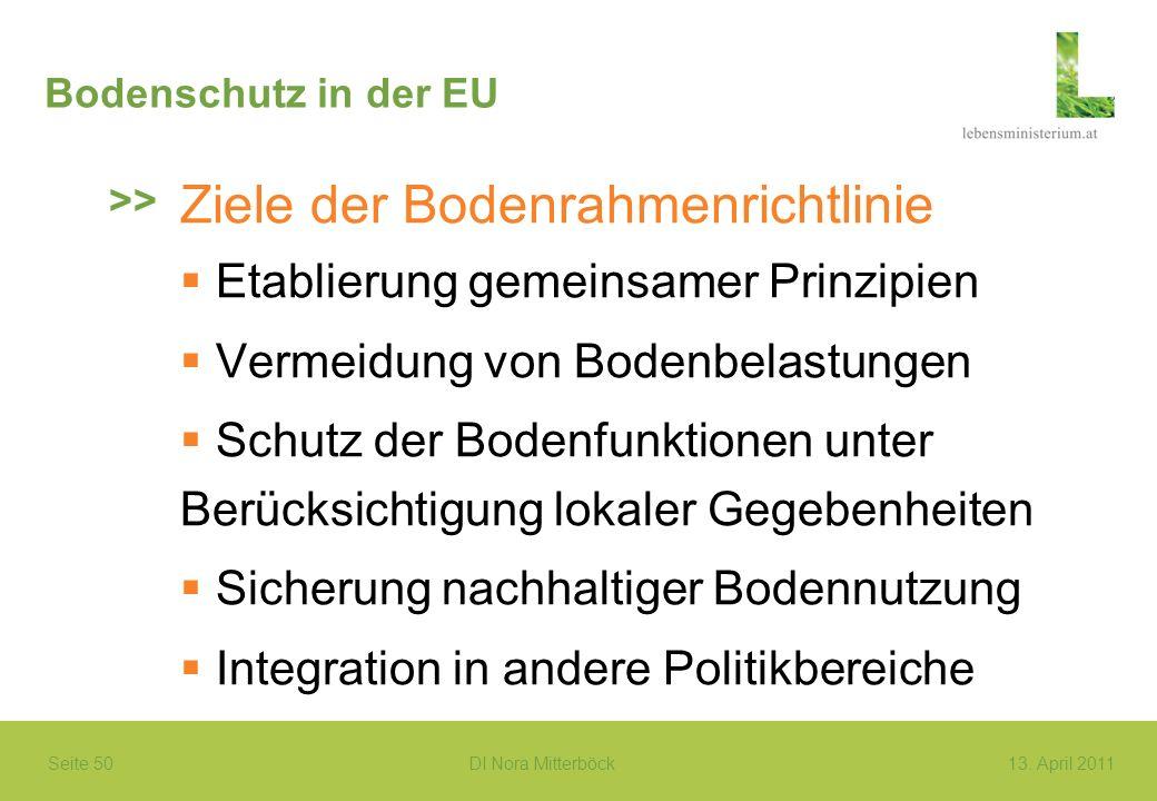 Ziele der Bodenrahmenrichtlinie