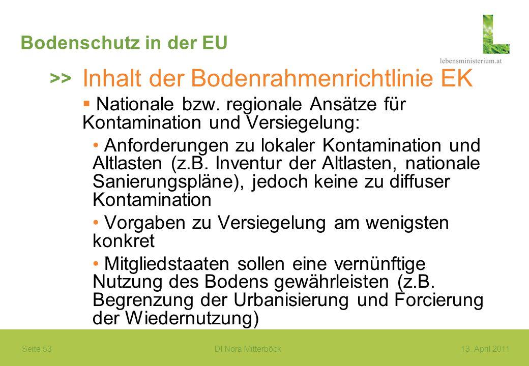 Inhalt der Bodenrahmenrichtlinie EK