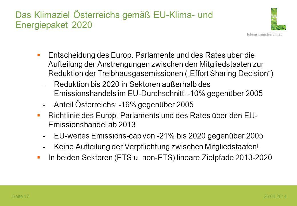 Das Klimaziel Österreichs gemäß EU-Klima- und Energiepaket 2020