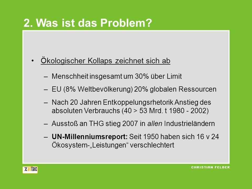 2. Was ist das Problem Ökologischer Kollaps zeichnet sich ab